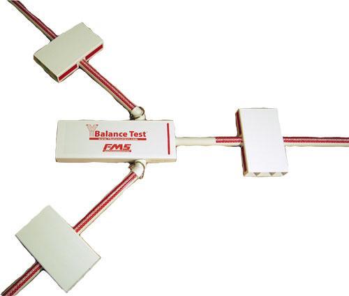 Y-Balance Test Kit